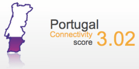 PortugalConnectivity.png