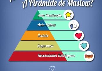 #Você conhece a Pirâmide de Maslow? #DicadoMV