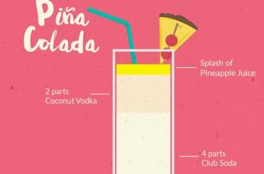 6 Piña Colada Recipes To Take On Board This Piña Colada Day