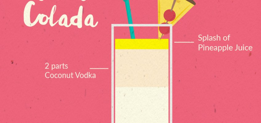 6 Piña Colada Recipes To Take On Board This Piña Colada Day