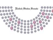 Eagle Scouts in the U.S. Senate