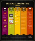 email-marketing-process-infographic-small