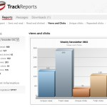 trackreports views and clicks report