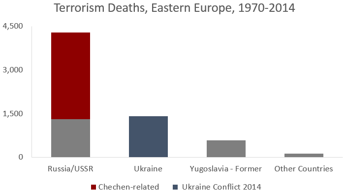 deaths by cause