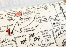 The Art of Sketchnotes