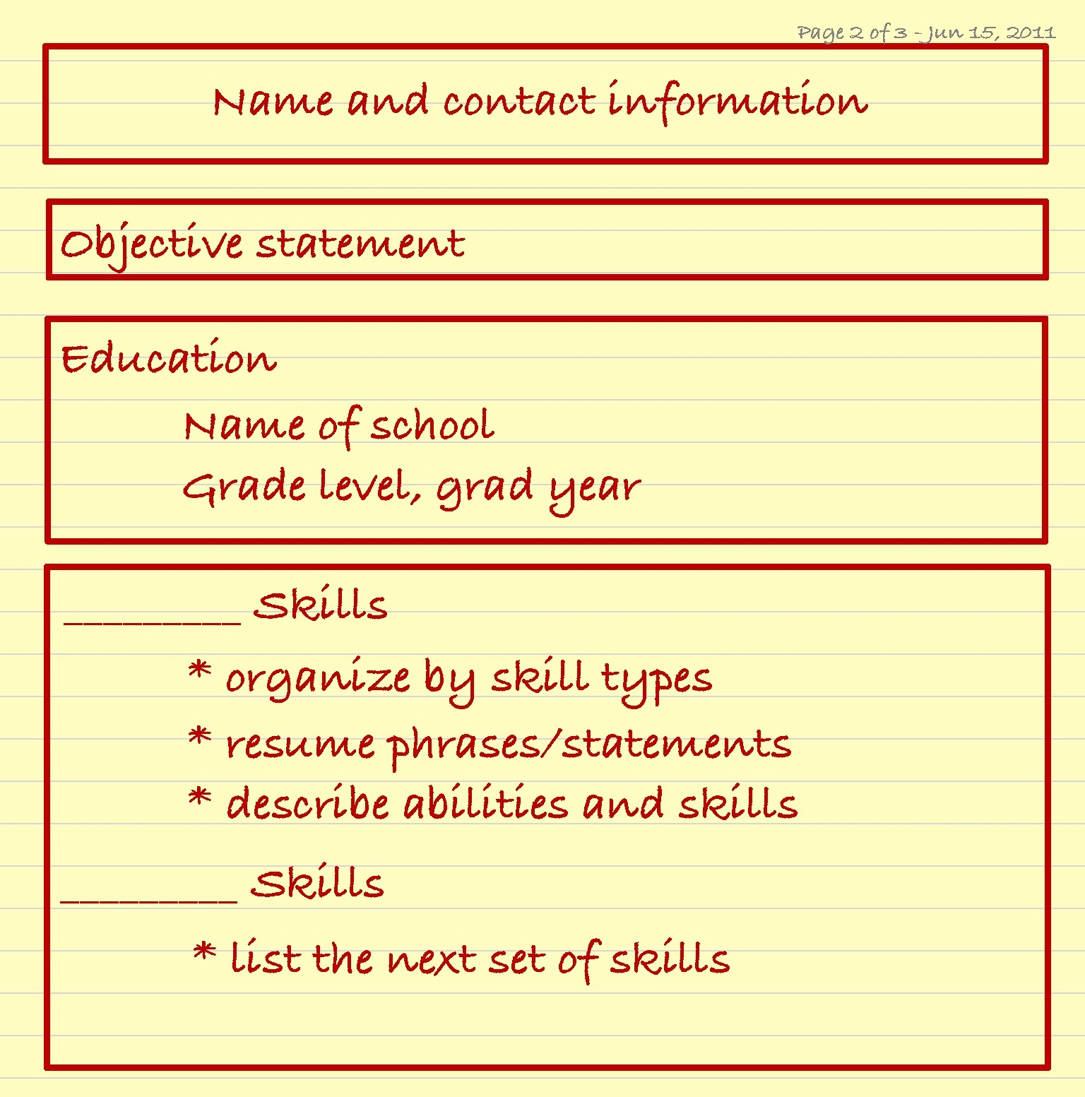 Resumes for High School Students – Sweet Careers Consulting
