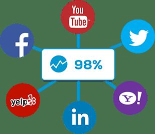 social_pulse