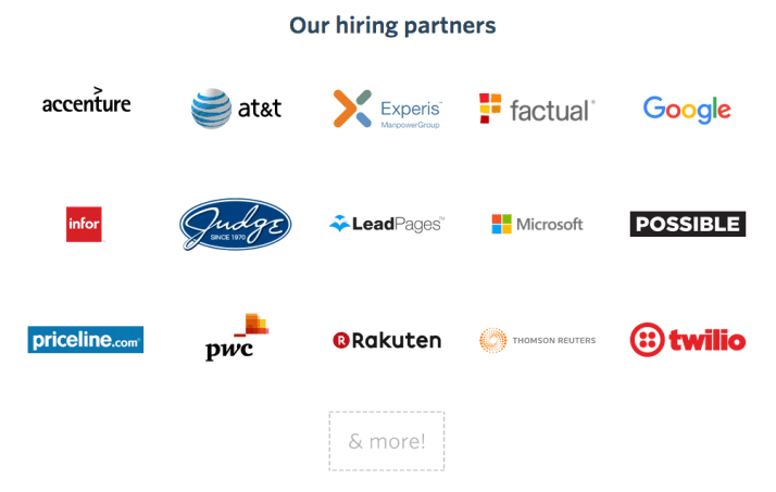 Talent Source hiring partners