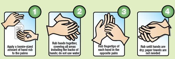 Handsanitizing