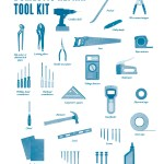 Everything You Need In Your Domestic Repair Toolkit