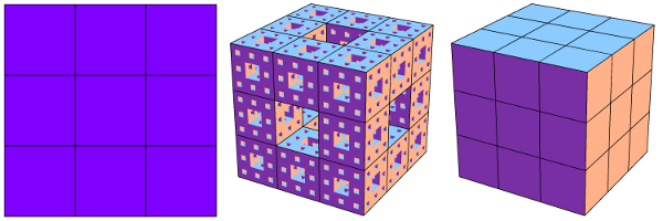 How a plane, Menger sponge, and cube behave under scaling