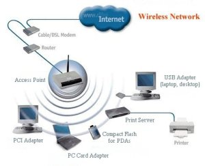 wireless_network