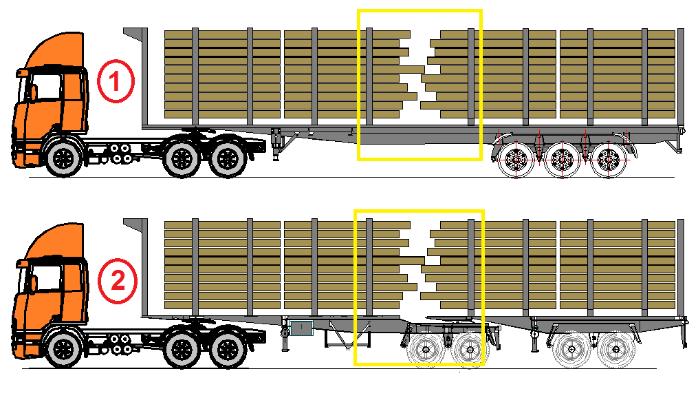 carga-entrelacada-2
