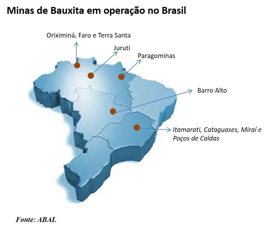 Bauxita no Brasil
