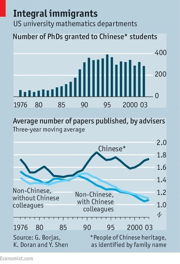 china_papers