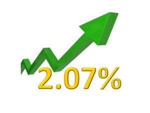 FHA-MMIF-2.07-percent