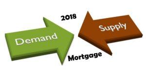 supply-demand-2018-housing-market-mortgage