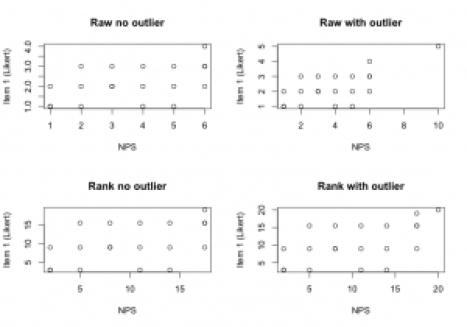 Correlation_IMages.