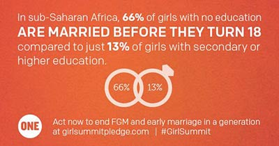 EndChildMarriage
