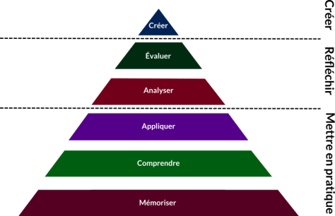 pyramide-bloom