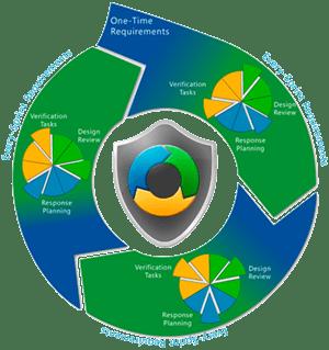 sdl-agile-transparent
