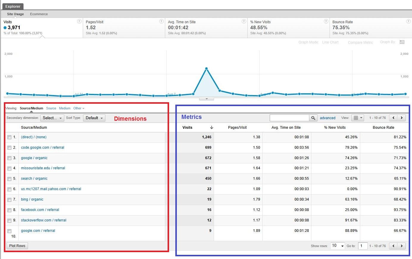 Web Metrics