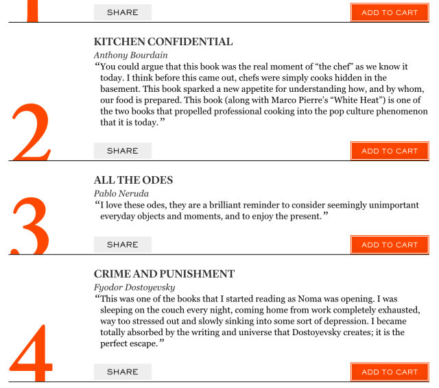 Screenshot of René Redzepi's booklist from One Grand.