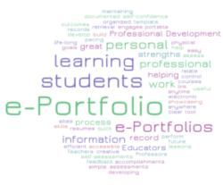 ePortfolio Wordcloud