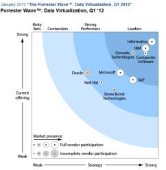 Virtualization-wave-1