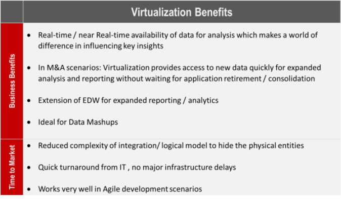 Virtualization_benefits