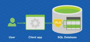 RLS-Diagram-4-636x300