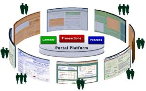 Portal Picture image