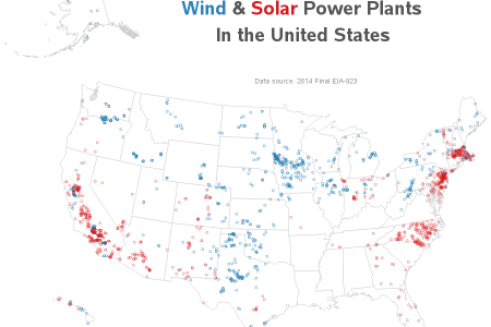solar and wind power in the united states sas learning post