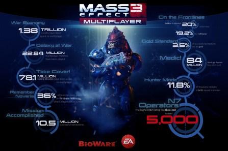 masseffect3 (12)