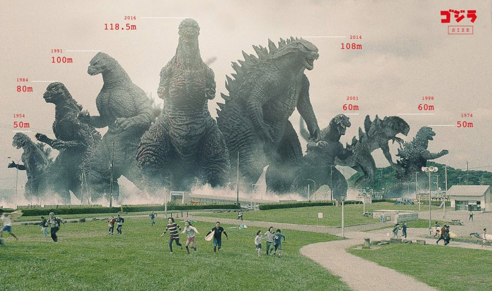 Godzilla's Big Green Burning Thread - Page 2 Godzillasizescale