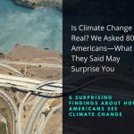 Is Climate Change Real? We Asked 800 Americans