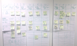 Example of an unconference room matrix