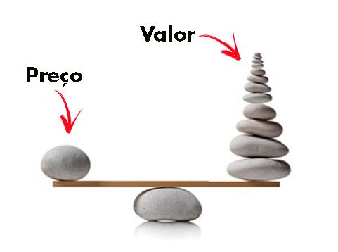 Preço_Valor