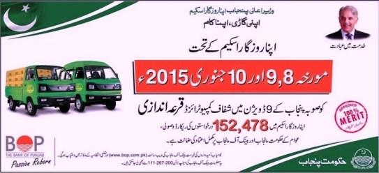 CM Punjab Apna Rozgar Scheme Draw List Results 8th, 9th 10th January 2015