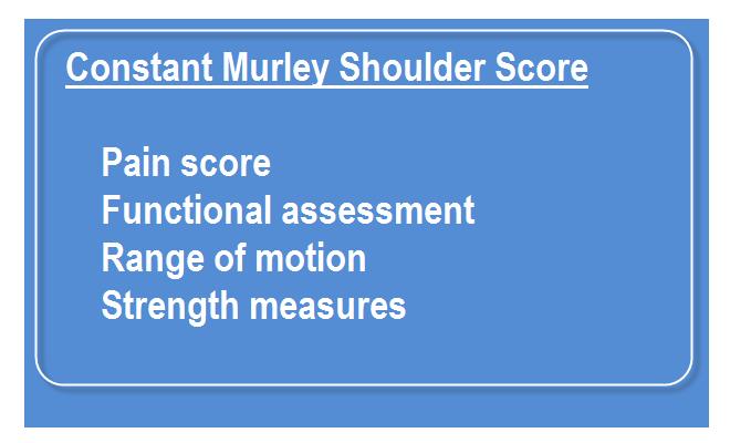 Constant Murley Score