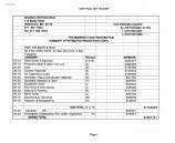 budget-575