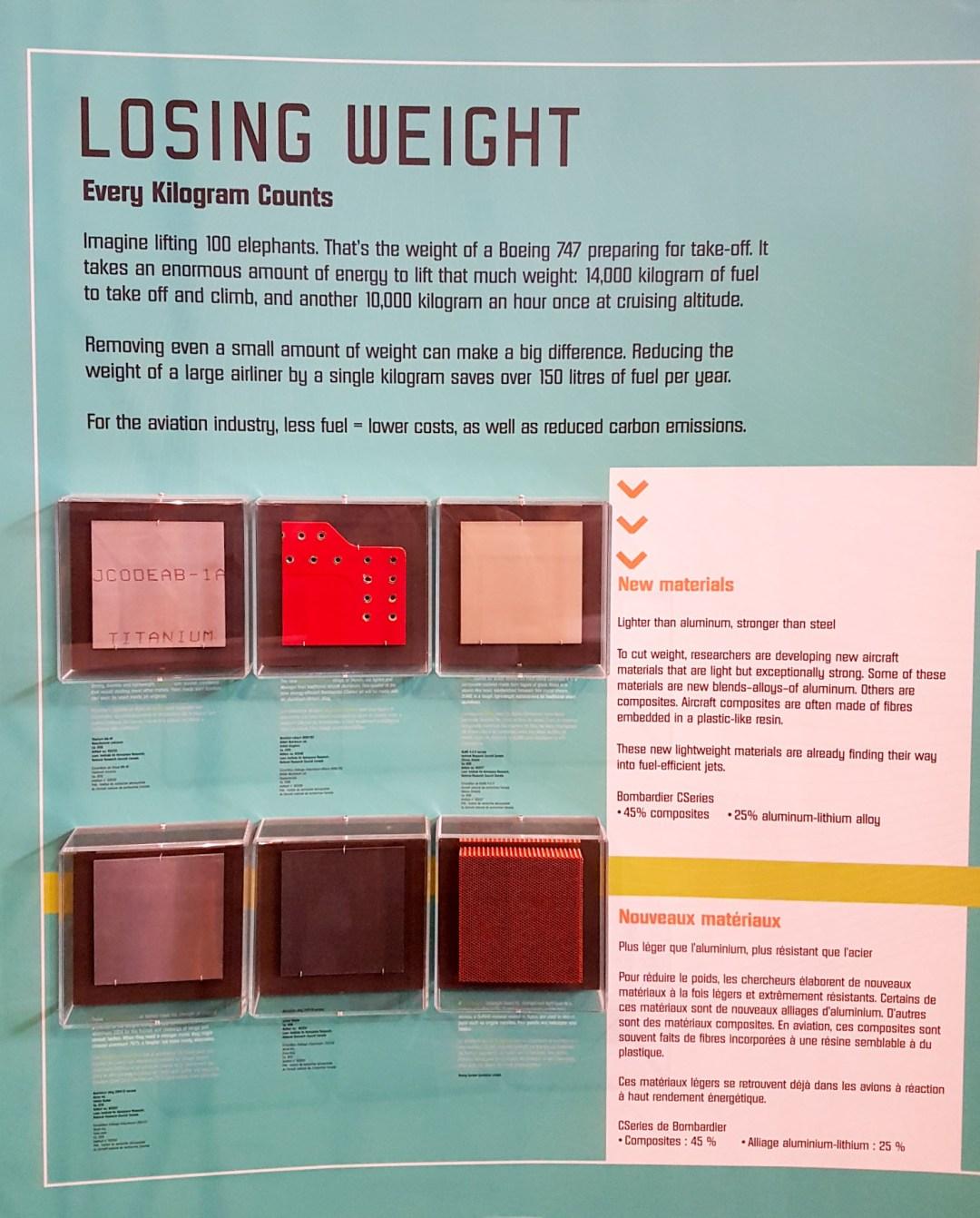Losing Weight display
