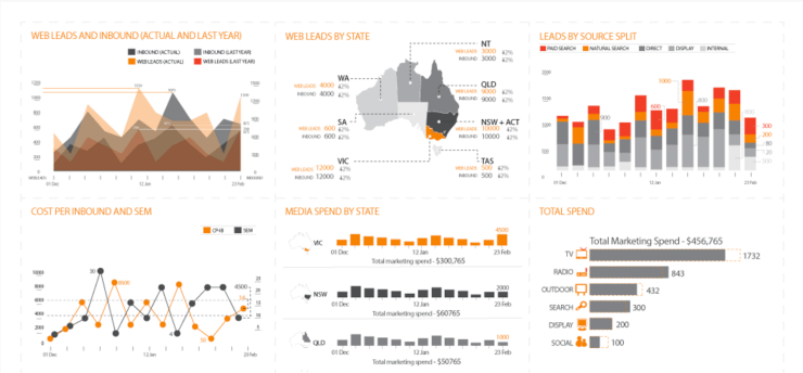 business insight dashboard tableau