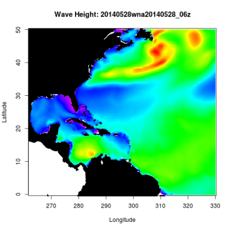 Wave heights in northwest Atlanic.
