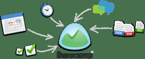 Event Management Software-Basecamp