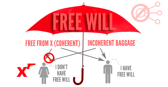 free-will-umbrella