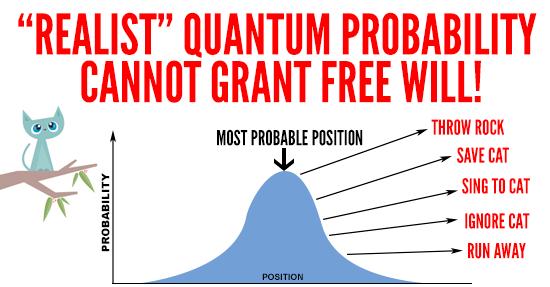 realist-probability-no-freewill