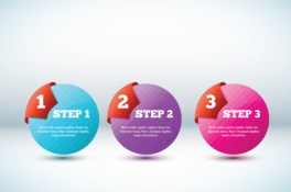 4 steps in content marketing success