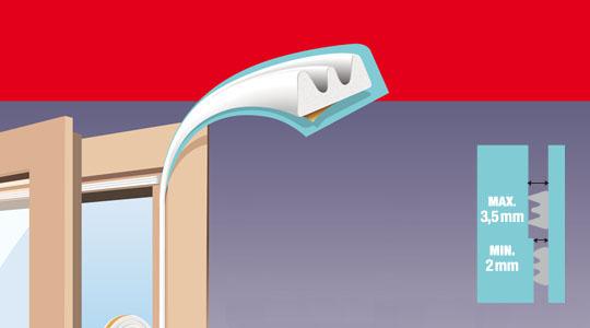 Trucos para reparar la goma de la puerta del frigor fico - Burletes de goma para puertas exteriores ...