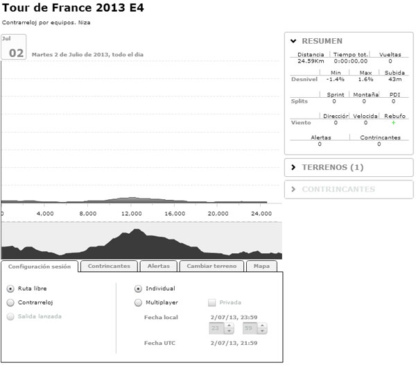 Bkool Tour de France Stage 4